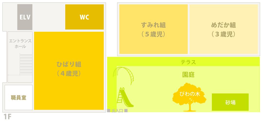 classroom_layout_1F